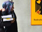 Kirchliche Arbeitgeber dürfen Kopftuch verbieten