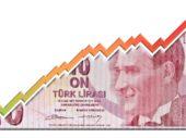 Wirtschaft in der Türkei: Ist die Krise abgesagt?